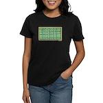 Not Like Chicken Women's Dark T-Shirt