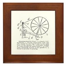 Yarn - Vintage Spinning Wheel Framed Tile