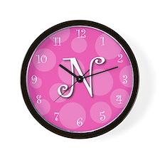 "initial ""n""  Wall Clock"