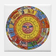 Vintage Celestial, Zodiac Wheel Tile Coaster