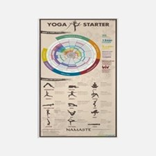 YOGA INFOGRAPHIC Rectangle Magnet
