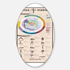 YOGA INFOGRAPHIC Decal