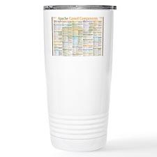 Apache Camel Components Travel Coffee Mug