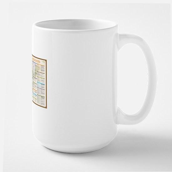 Apache Camel Components Large Mug