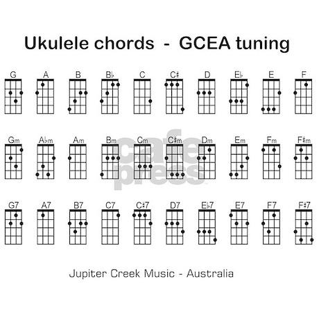 Ukulele uma thurman ukulele chords : Ukulele : ukulele chords for kids Ukulele Chords and Ukulele ...