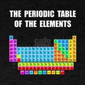 Periodic table elements t shirt dmitri mendeleev t shirts famous design urtaz Choice Image