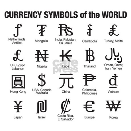 Forex currency meaning