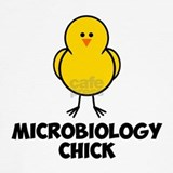 Microbiology Underwear & Panties