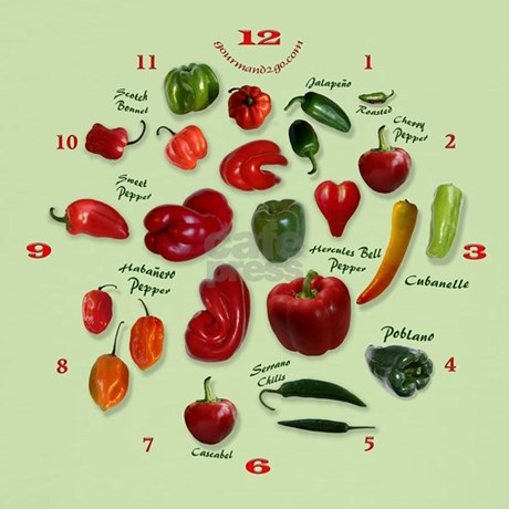 Colorful Chili Peppers Wall Clock Jpg Height 460 Amp Width 460