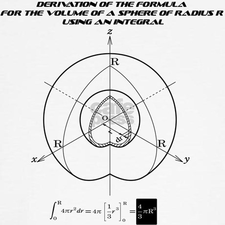 how to find the volume of a sphere formula