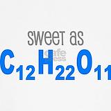 Chemistry Underwear & Panties