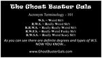 GBG-W.S. Acronyms