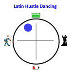 Latin Hustle Energy