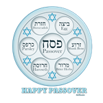 Happy Passover Seder Plate