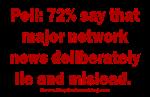 Poll: 72% say major news lies