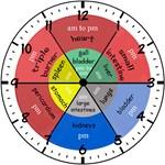 Healing Body Clock