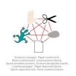 Rock Paper Scissors Spock Lizard
