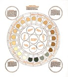 Urine Wheel