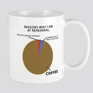 Rehearsal Coffee Stage Manager Mugs