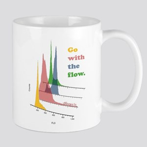 Go with the flow-cytometry Mugs