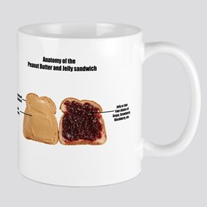Anatomy of the Peanut butter and jelly sand Mugs