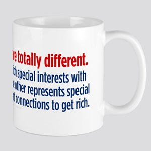 Difference Between Parties Mug