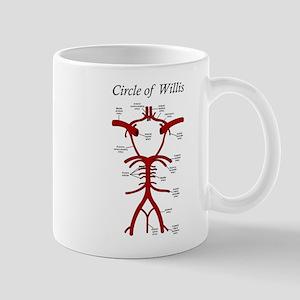 Circle of Willis Mugs