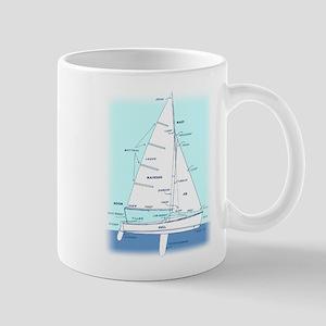 SAILBOAT DIAGRAM (technical design) Mug