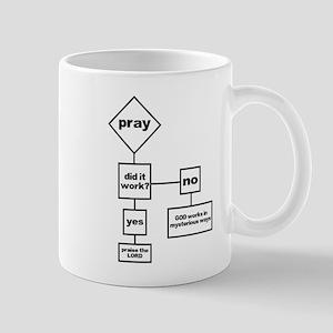 Prayer Flow Chart Mug