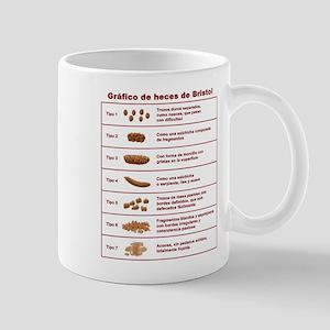 Gráfico de heces de Bristol Mug