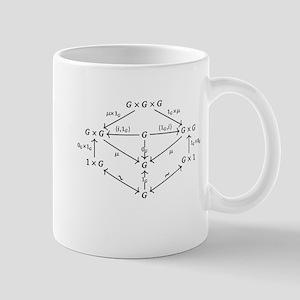 cp_group_axioms_black Mugs