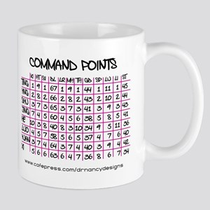 Command Points Mug
