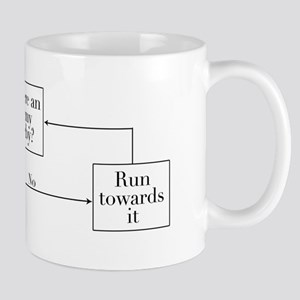 Enemy Flowchart 2 Mugs