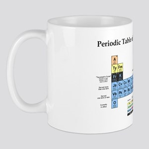 Periodic Table of the U.S. Presidents ( Mug