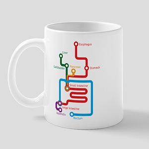 Gastrointestinal Subway Map Mug