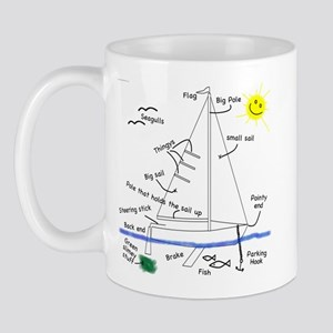 The Well Rigged Mug