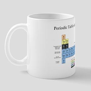 Periodic Table of the U.S. Presidents ( Mug