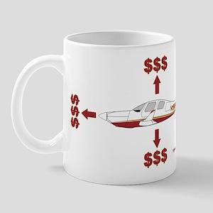 How Planes Fly Mug