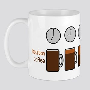 Coffee-Bourbon Ratios Mug