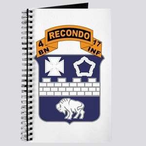 4-17 Recondo Journal