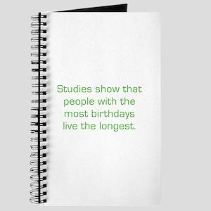 Most Birthdays Journal