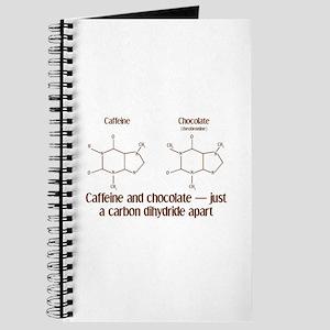 Caffeine & Chocolate Journal