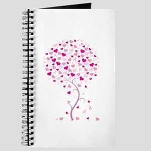 Pink Ribbon Tree - Tree of Ho Journal