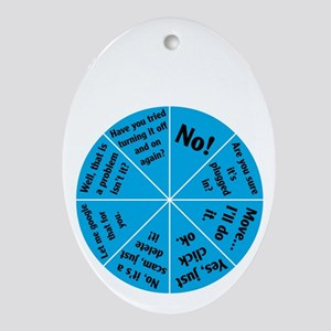 IT Wheel of Answers. Oval Ornament