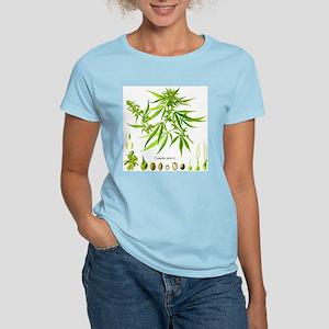 Cannabis Sativa L. Women's Light T-Shirt