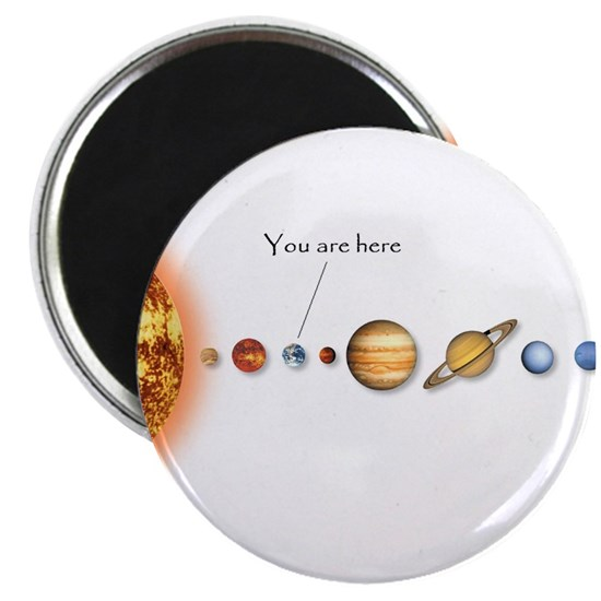 You are here Galactic Map