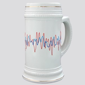 Sound Waves Stein