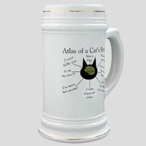 Atlas Of... Stein