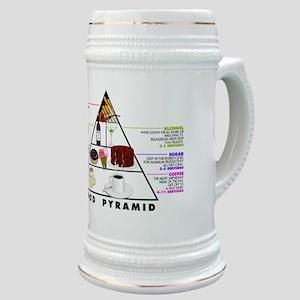 Food Pyramid Stein