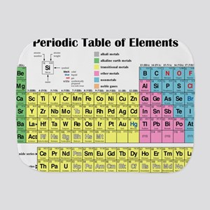 periodictable banner Burp Cloth